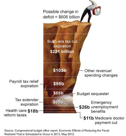 fiscal-cliff.jpg